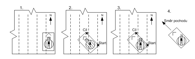 Základy navigace I